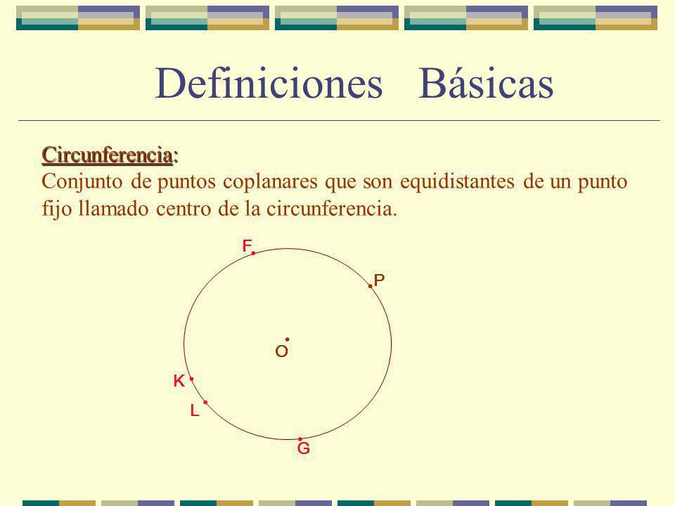 Definiciones Básicas Circunferencia: Conjunto de puntos coplanares que son equidistantes de un punto fijo llamado centro de la circunferencia.