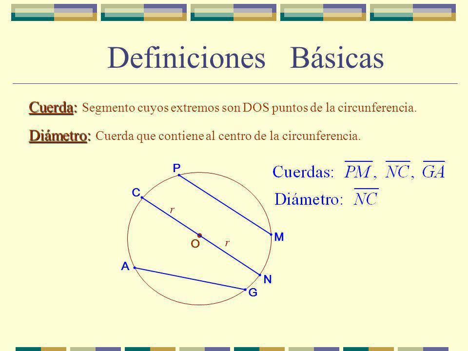Definiciones Básicas Cuerda: Segmento cuyos extremos son DOS puntos de la circunferencia.