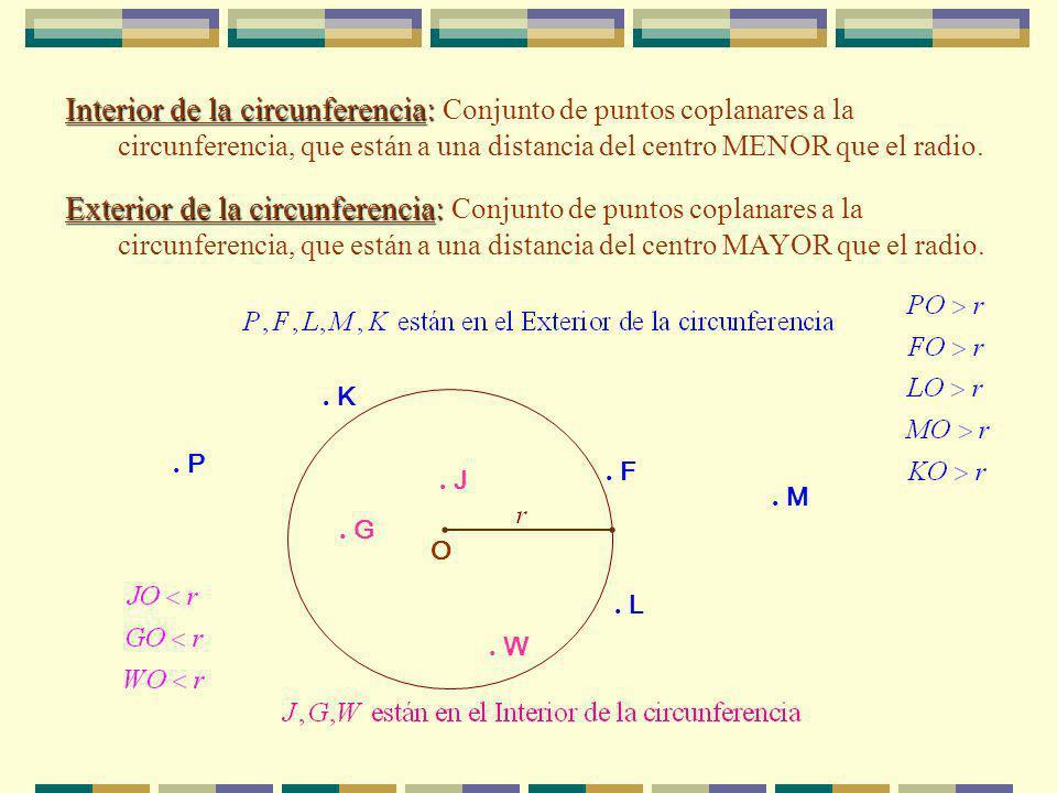 Interior de la circunferencia: Conjunto de puntos coplanares a la circunferencia, que están a una distancia del centro MENOR que el radio.