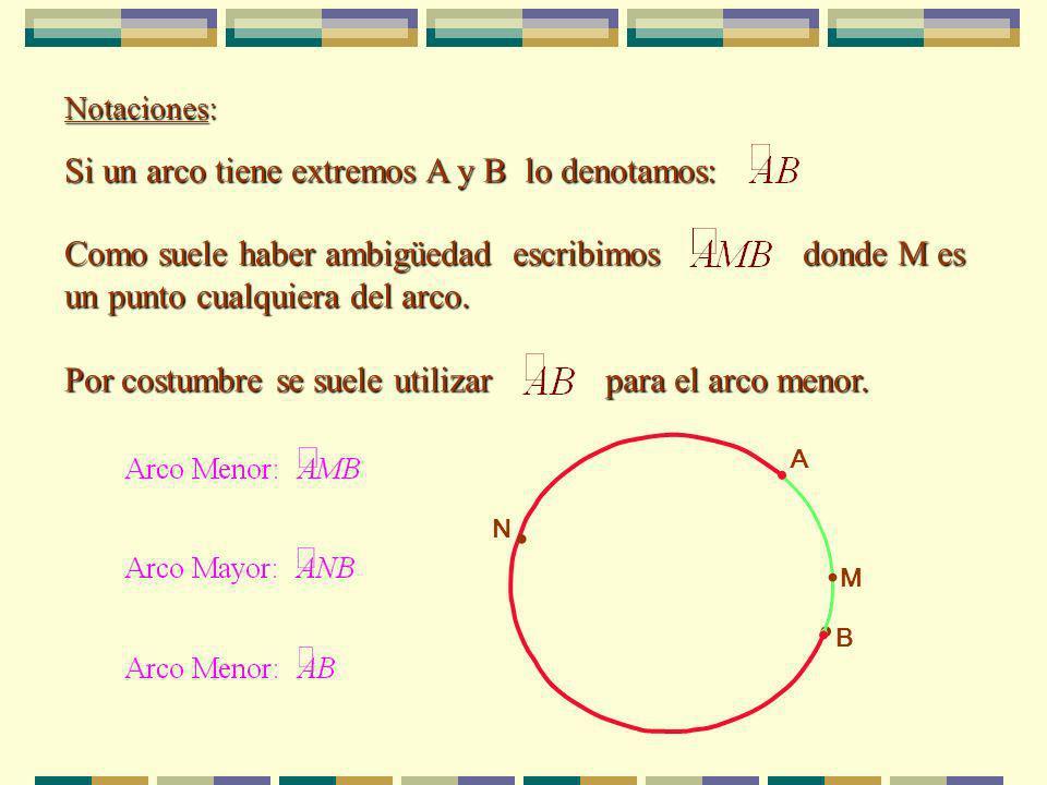 . Si un arco tiene extremos A y B lo denotamos: