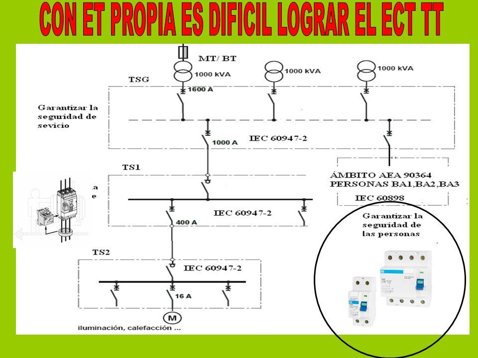 CON ET PROPIA ES DIFICIL LOGRAR EL ECT TT