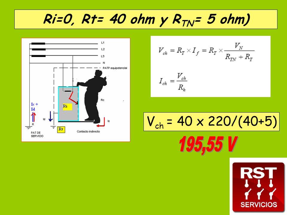 Ri=0, Rt= 40 ohm y RTN= 5 ohm) . Vch = 40 x 220/(40+5) 195,55 V
