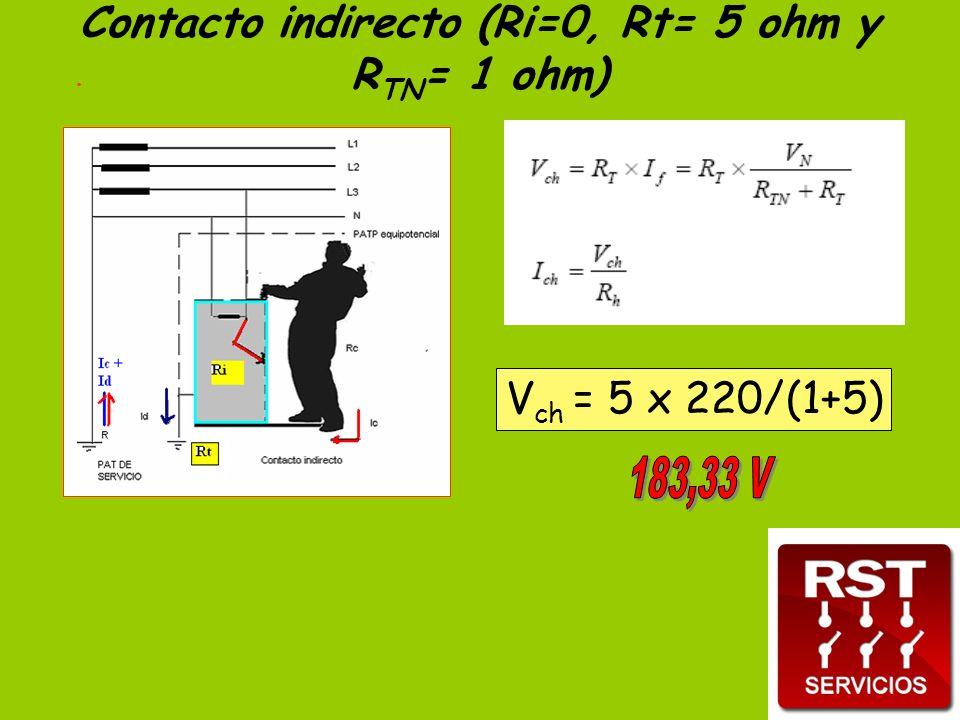 Contacto indirecto (Ri=0, Rt= 5 ohm y RTN= 1 ohm)