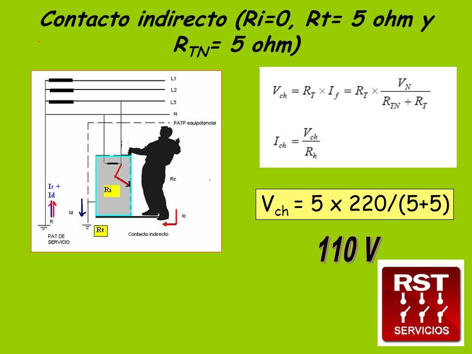 Contacto indirecto (Ri=0, Rt= 5 ohm y RTN= 5 ohm)