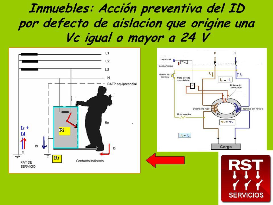 Inmuebles: Acción preventiva del ID por defecto de aislacion que origine una Vc igual o mayor a 24 V