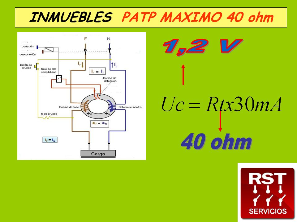 INMUEBLES PATP MAXIMO 40 ohm