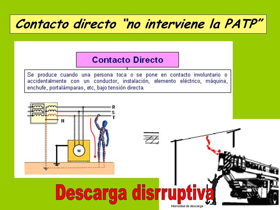 Contacto directo no interviene la PATP