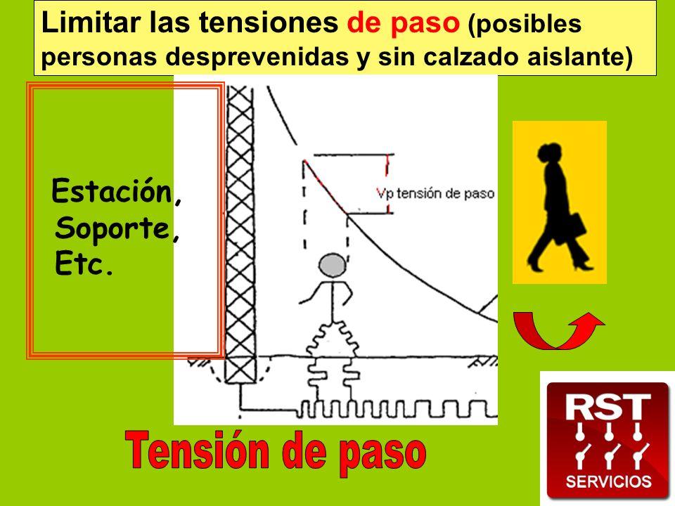 Limitar las tensiones de paso (posibles personas desprevenidas y sin calzado aislante)
