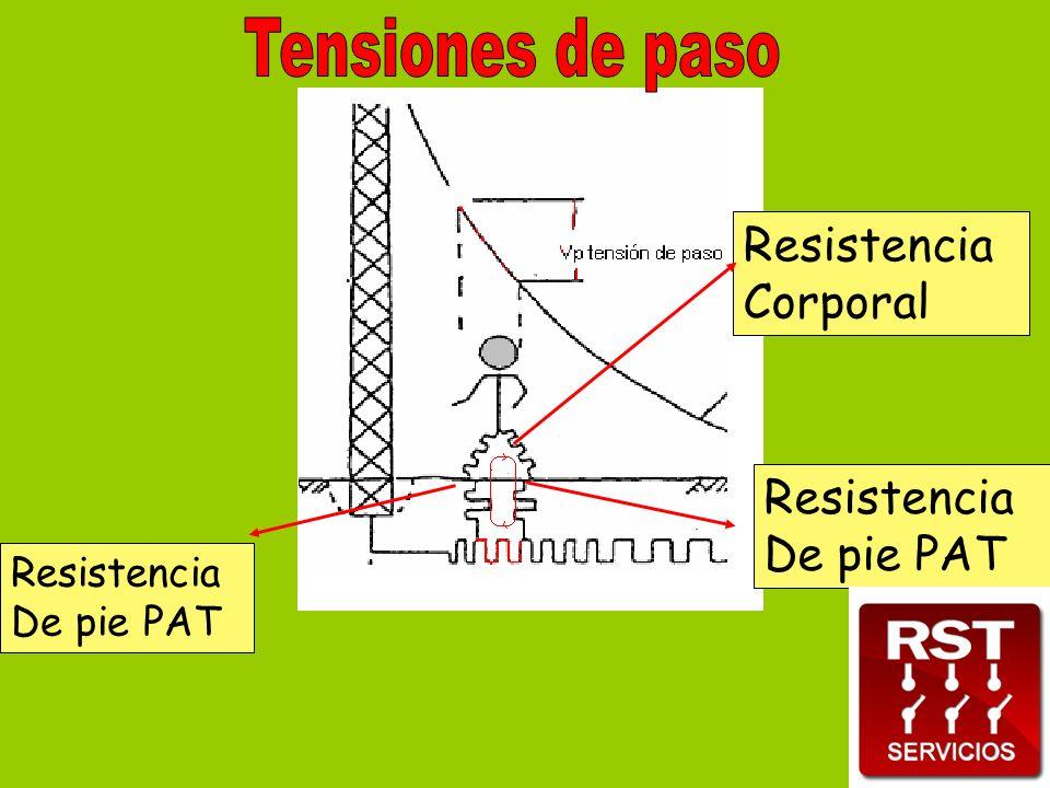 Tensiones de paso Resistencia Corporal Resistencia De pie PAT