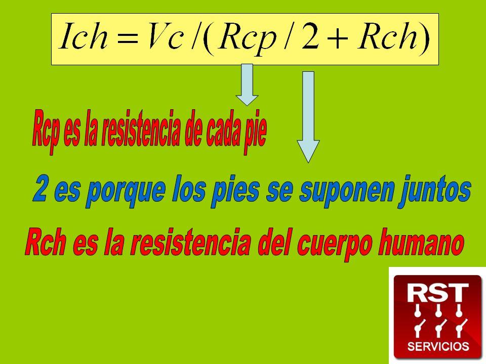 Rcp es la resistencia de cada pie