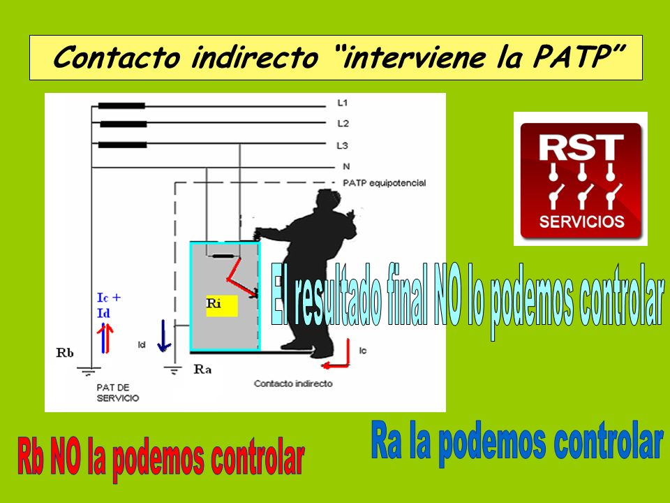 Contacto indirecto interviene la PATP
