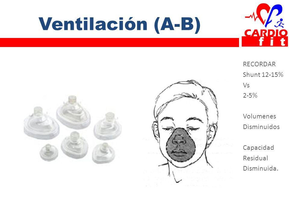 Ventilación (A-B) RECORDAR Shunt 12-15% Vs 2-5% Volumenes Disminuidos