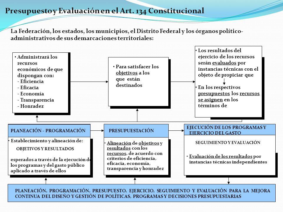 Presupuesto y Evaluación en el Art. 134 Constitucional