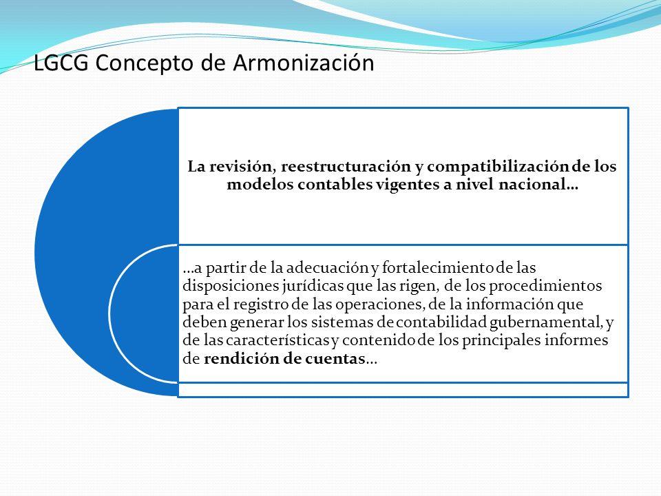 LGCG Concepto de Armonización