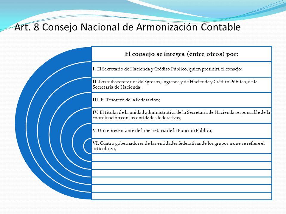 Art. 8 Consejo Nacional de Armonización Contable
