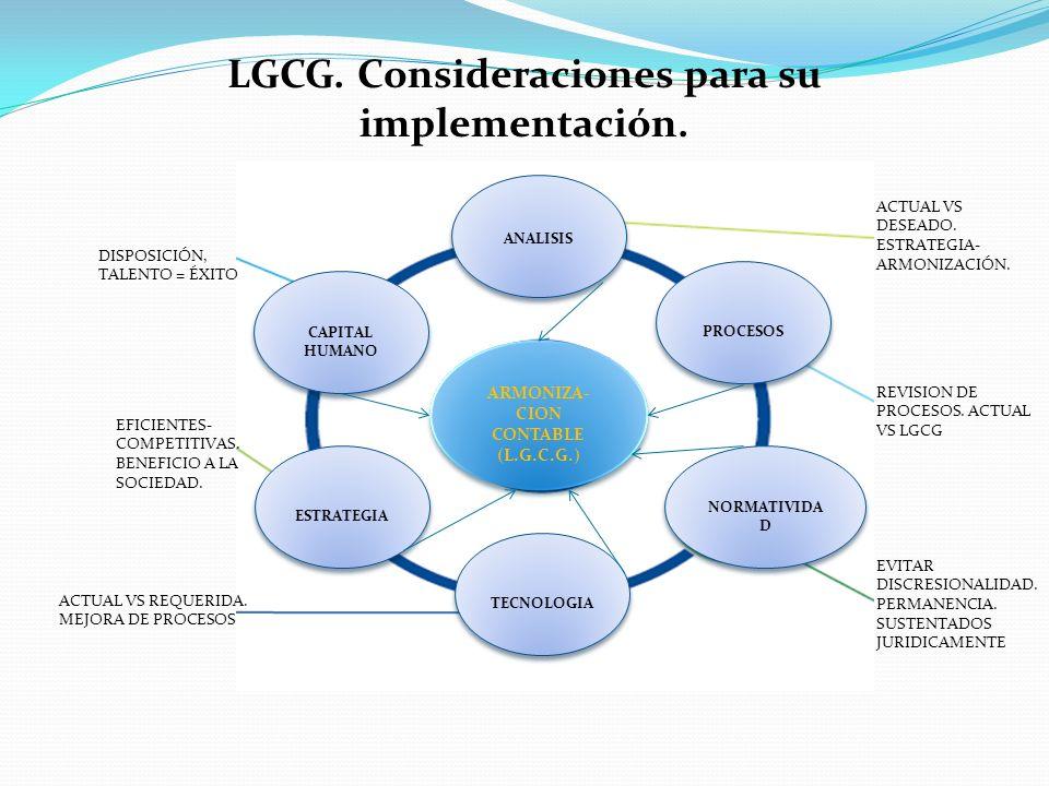 LGCG. Consideraciones para su implementación.