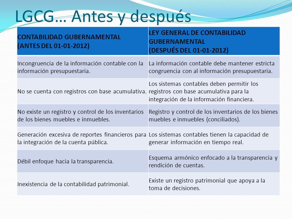 LGCG… Antes y después LEY GENERAL DE CONTABILIDAD GUBERNAMENTAL