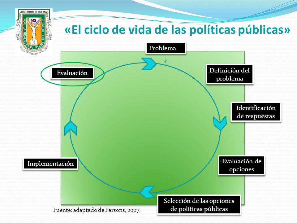 «El ciclo de vida de las políticas públicas»