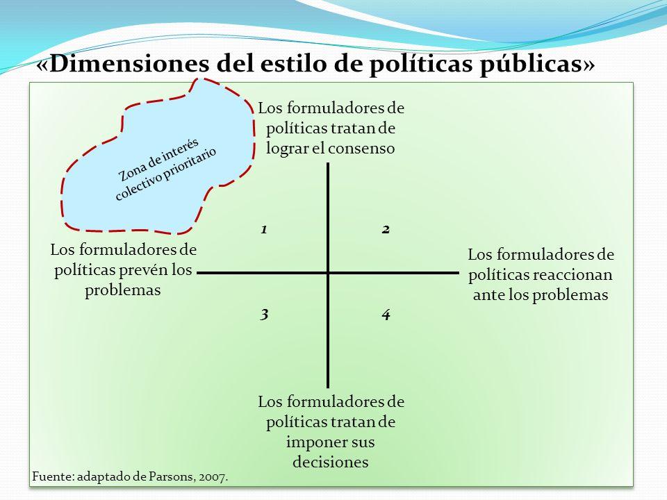 «Dimensiones del estilo de políticas públicas»