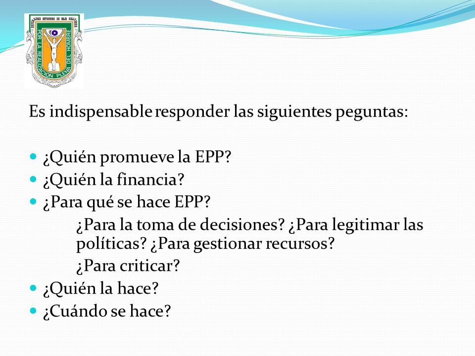 Es indispensable responder las siguientes peguntas: