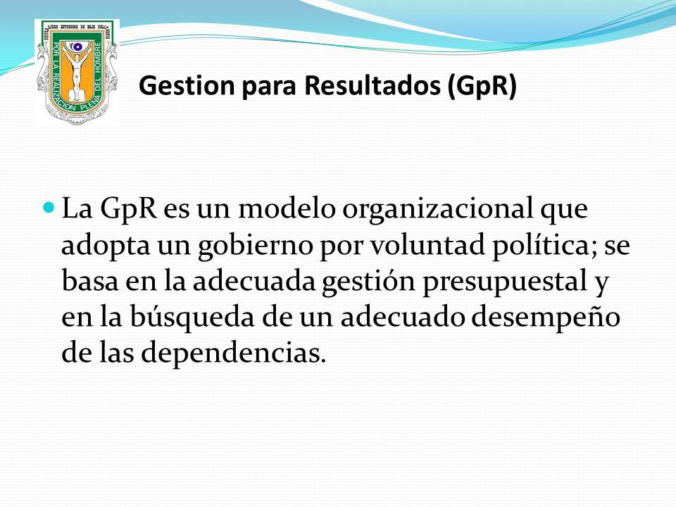 Gestion para Resultados (GpR)