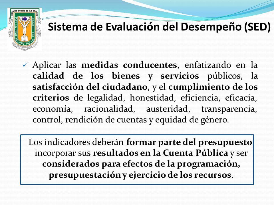Sistema de Evaluación del Desempeño (SED)