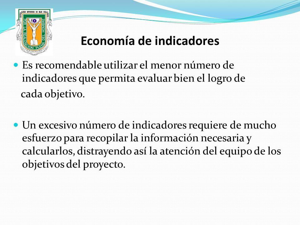 Economía de indicadores