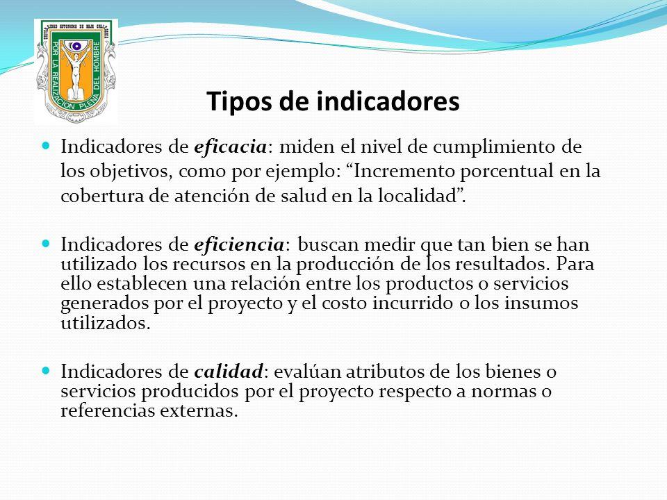 Tipos de indicadores Indicadores de eficacia: miden el nivel de cumplimiento de. los objetivos, como por ejemplo: Incremento porcentual en la.