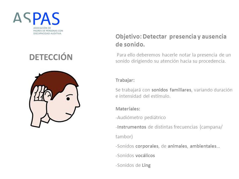 DETECCIÓN Objetivo: Detectar presencia y ausencia de sonido.