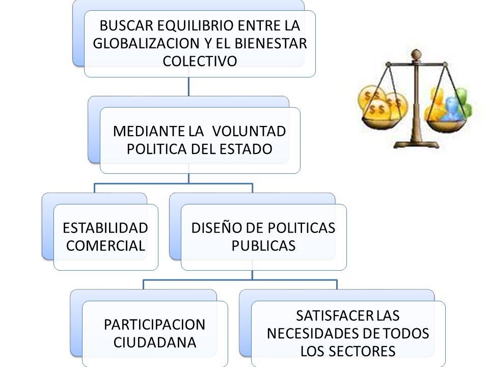 BUSCAR EQUILIBRIO ENTRE LA GLOBALIZACION Y EL BIENESTAR COLECTIVO