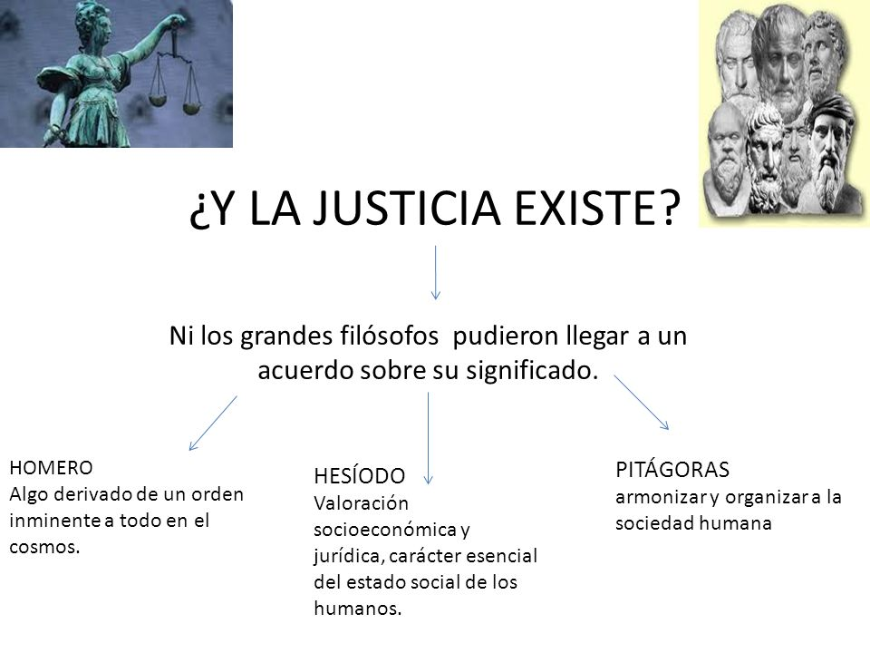 ¿Y LA JUSTICIA EXISTE Ni los grandes filósofos pudieron llegar a un acuerdo sobre su significado.