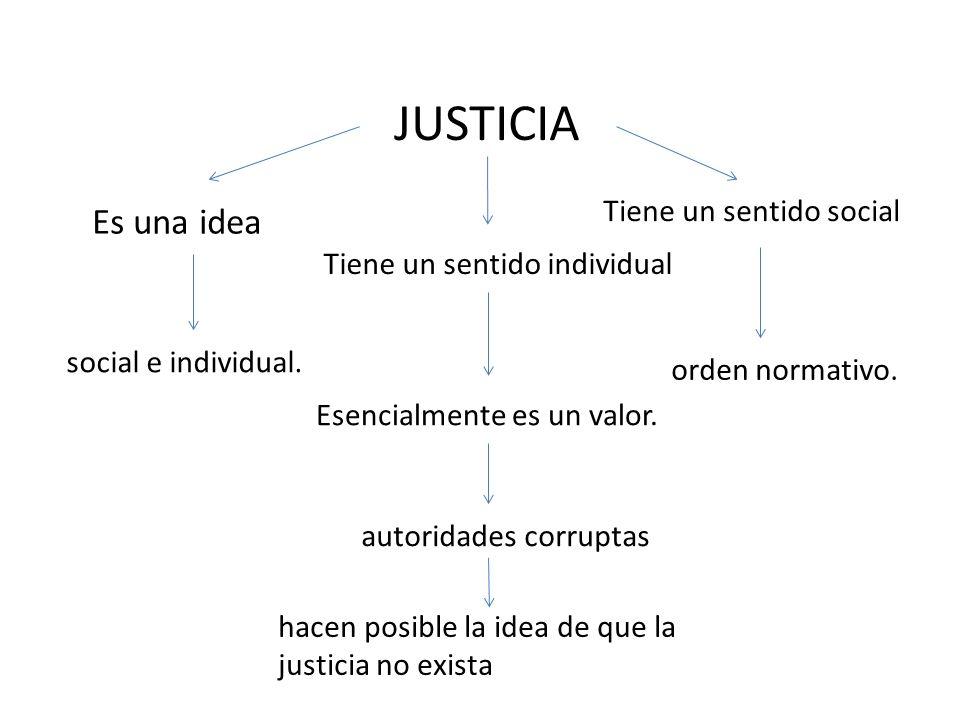 JUSTICIA Es una idea Tiene un sentido social