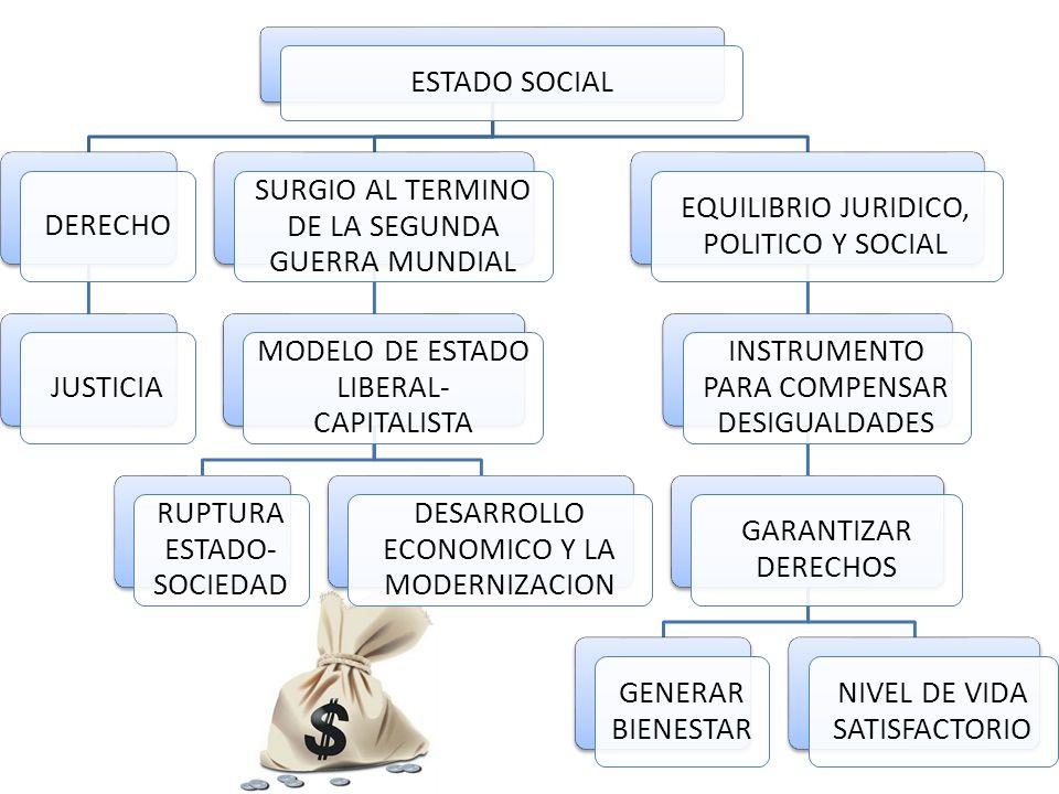 SURGIO AL TERMINO DE LA SEGUNDA GUERRA MUNDIAL