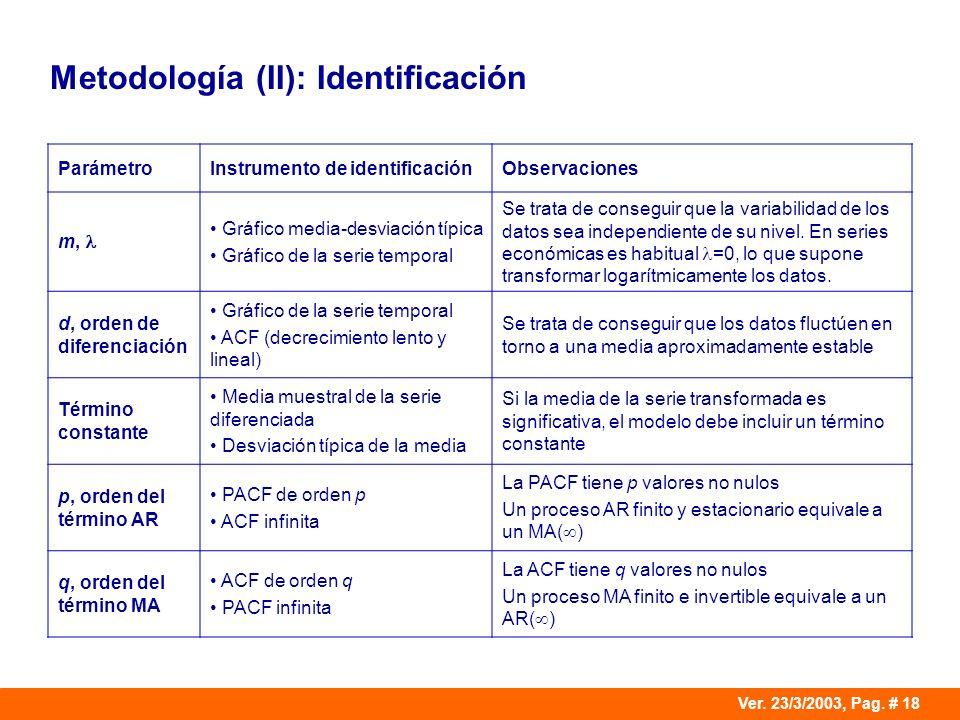 Metodología (II): Identificación