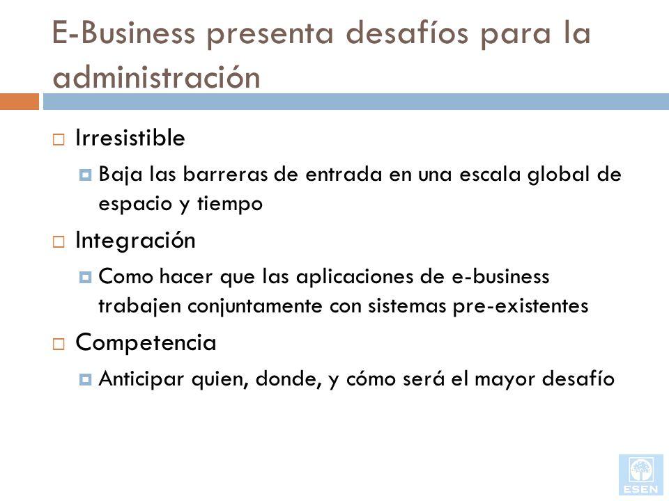 E-Business presenta desafíos para la administración