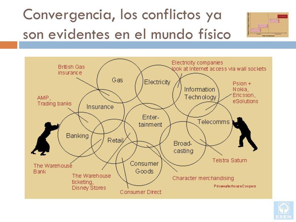 Convergencia, los conflictos ya son evidentes en el mundo físico