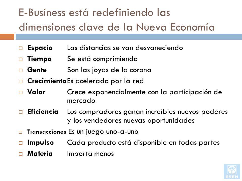 E-Business está redefiniendo las dimensiones clave de la Nueva Economía