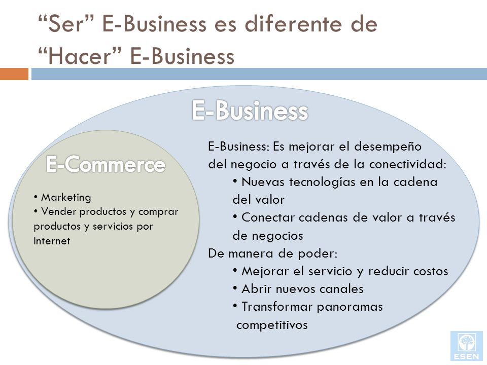 Ser E-Business es diferente de Hacer E-Business