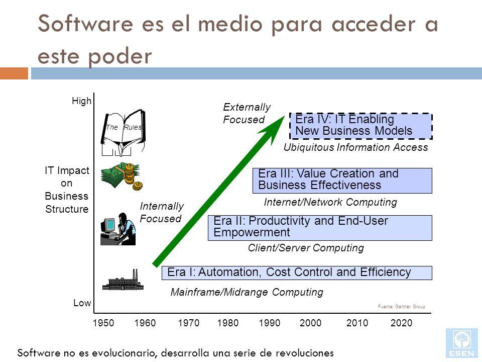 Software es el medio para acceder a este poder