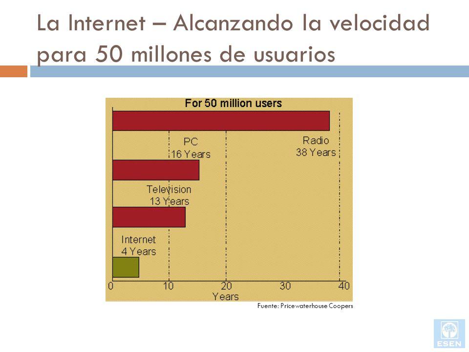 La Internet – Alcanzando la velocidad para 50 millones de usuarios