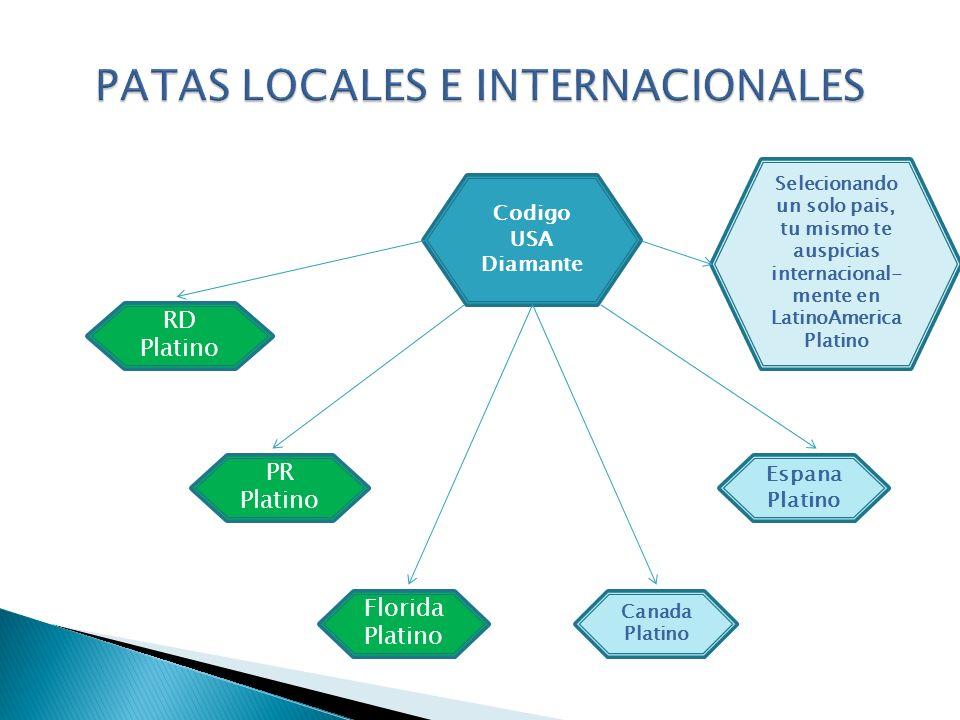 PATAS LOCALES E INTERNACIONALES