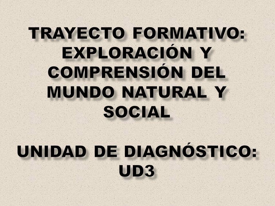 trAYECTO FORMATIVO: Exploración y comprensión del mundo natural y social UNIDAD DE DIAGNÓSTICO: UD3