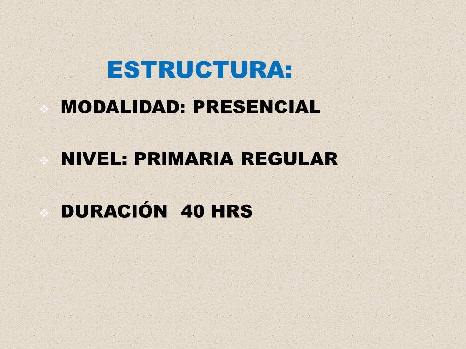 ESTRUCTURA: MODALIDAD: PRESENCIAL NIVEL: PRIMARIA REGULAR