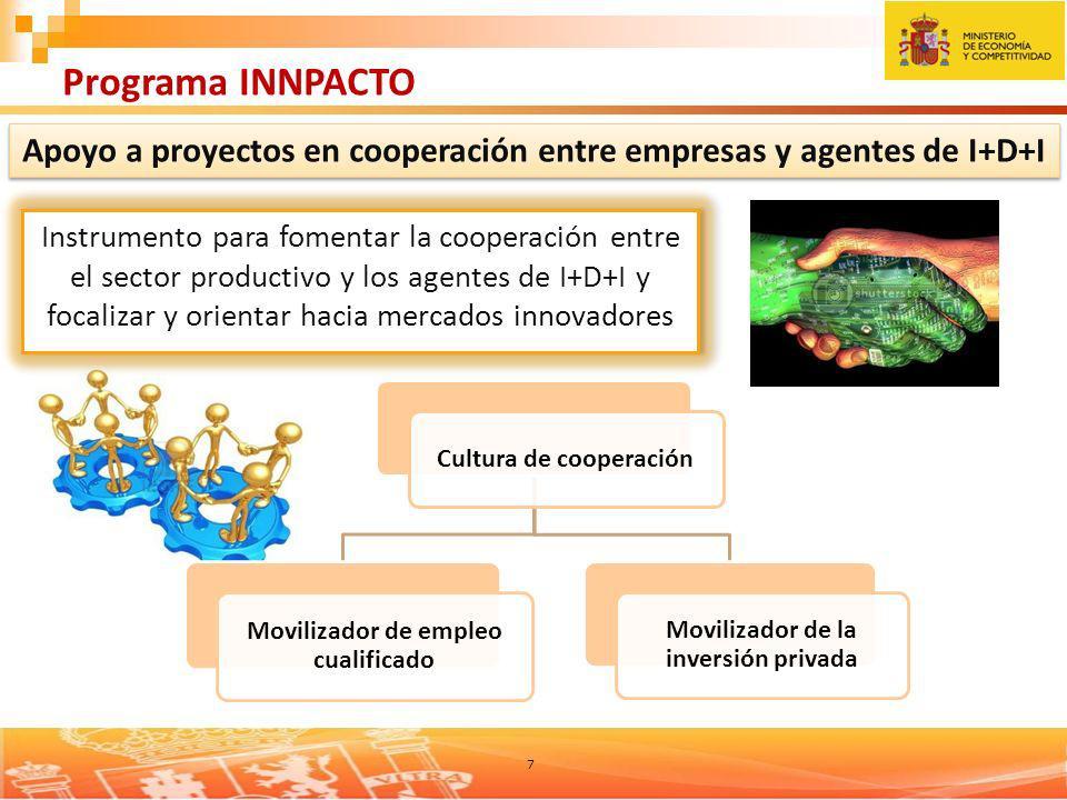Apoyo a proyectos en cooperación entre empresas y agentes de I+D+I