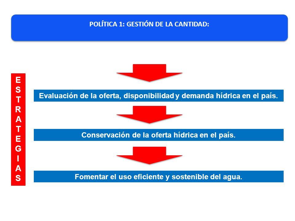 ESTRATEG I AS POLÍTICA 1: GESTIÓN DE LA CANTIDAD: