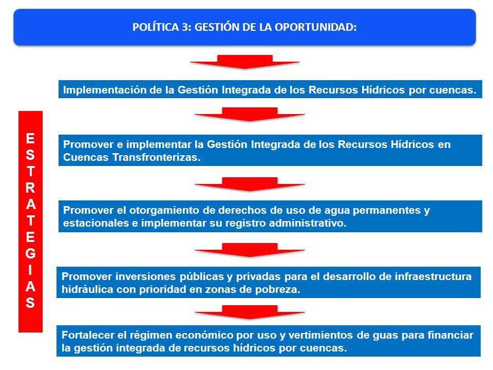 POLÍTICA 3: GESTIÓN DE LA OPORTUNIDAD: