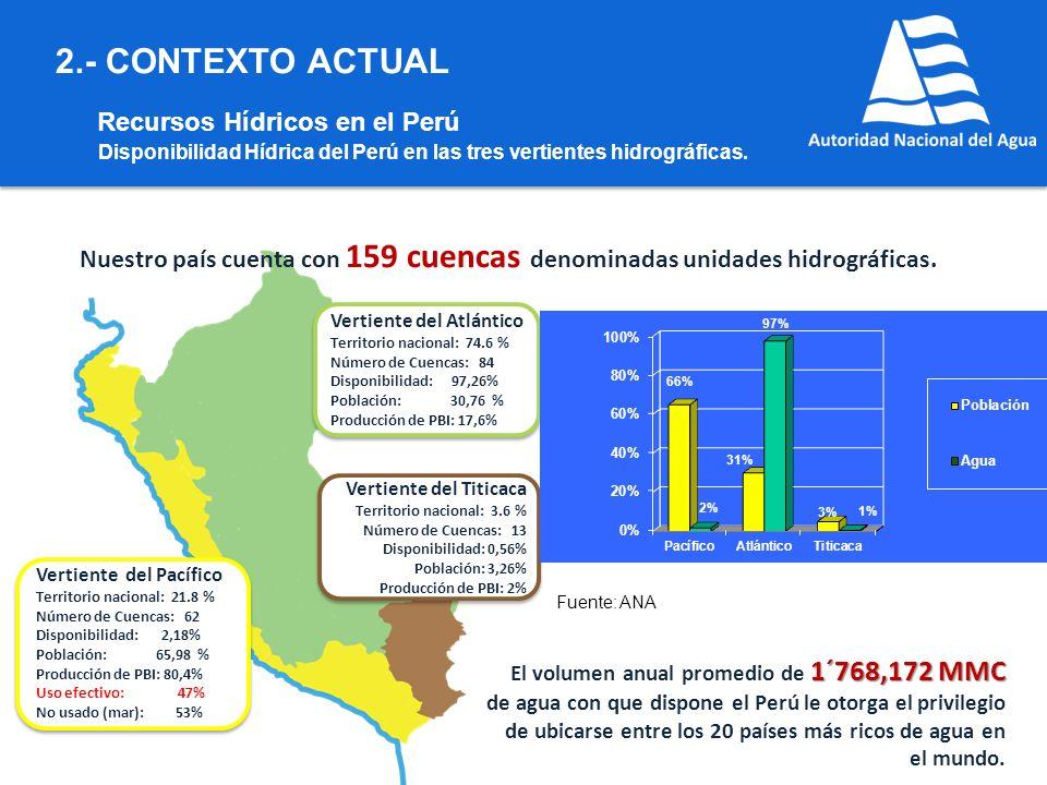 Disponibilidad Hídrica del Perú en las tres vertientes hidrográficas.