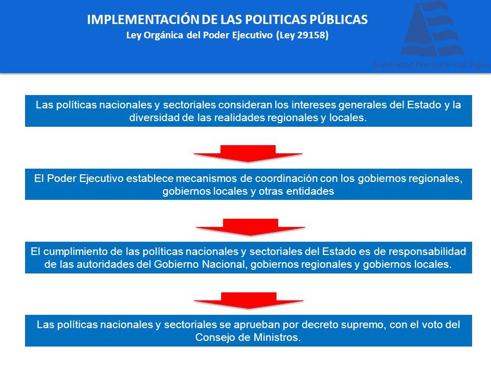IMPLEMENTACIÓN DE LAS POLITICAS PÚBLICAS