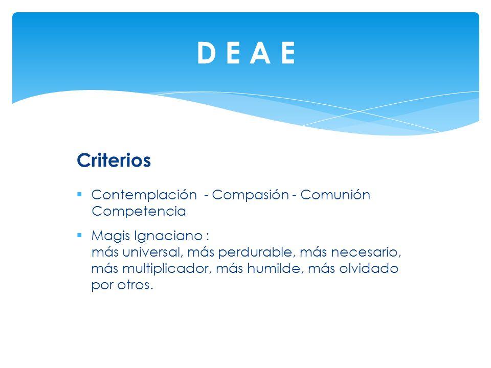 D E A E Criterios Contemplación - Compasión - Comunión Competencia