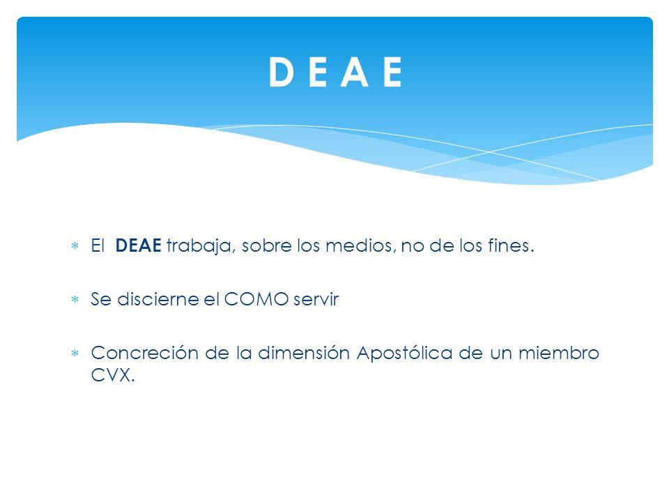 D E A E El DEAE trabaja, sobre los medios, no de los fines.